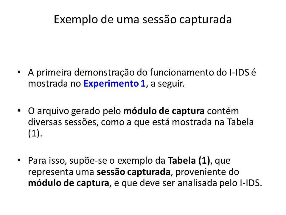 Exemplo de uma sessão capturada A primeira demonstração do funcionamento do I-IDS é mostrada no Experimento 1, a seguir. O arquivo gerado pelo módulo