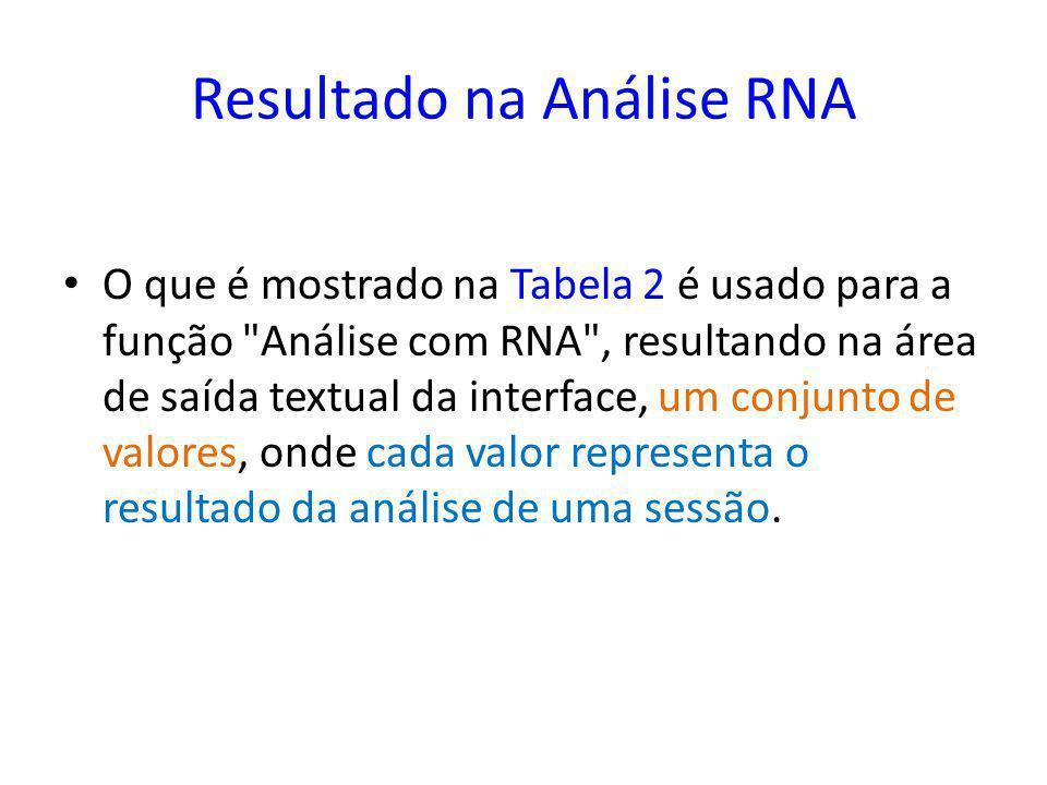 Resultado na Análise RNA O que é mostrado na Tabela 2 é usado para a função
