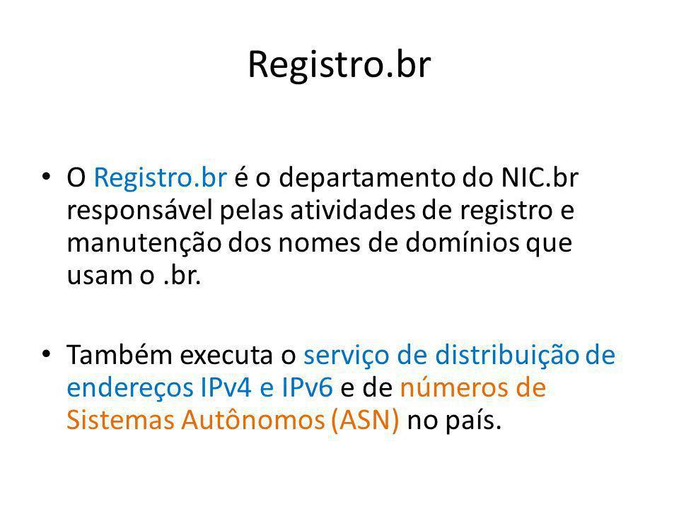 Registro.br O Registro.br é o departamento do NIC.br responsável pelas atividades de registro e manutenção dos nomes de domínios que usam o.br. Também
