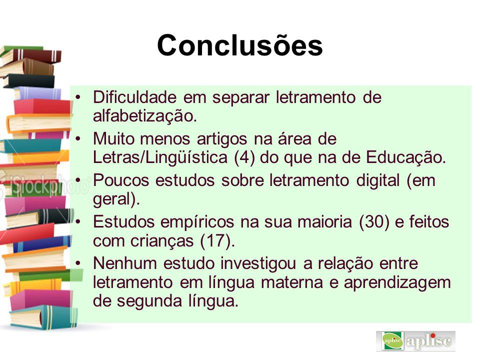 Conclusões Dificuldade em separar letramento de alfabetização. Muito menos artigos na área de Letras/Lingüística (4) do que na de Educação. Poucos est