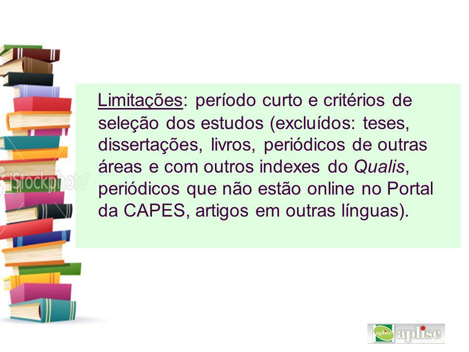 Limitações: período curto e critérios de seleção dos estudos (excluídos: teses, dissertações, livros, periódicos de outras áreas e com outros indexes