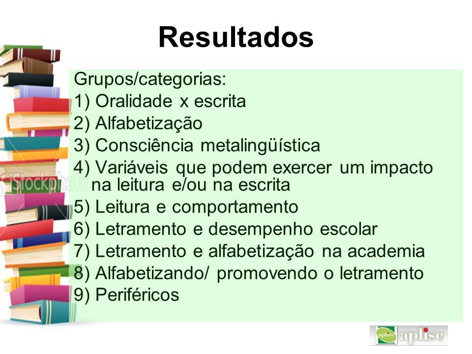 Resultados Grupos/categorias: 1) Oralidade x escrita 2) Alfabetização 3) Consciência metalingüística 4) Variáveis que podem exercer um impacto na leit