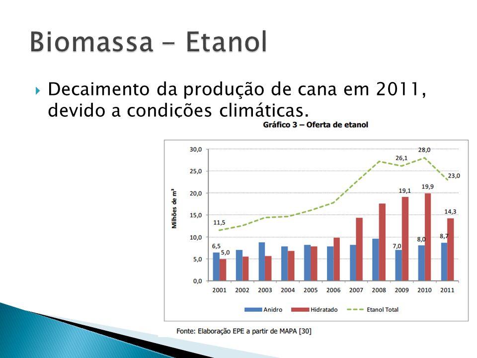  Decaimento da produção de cana em 2011, devido a condições climáticas.