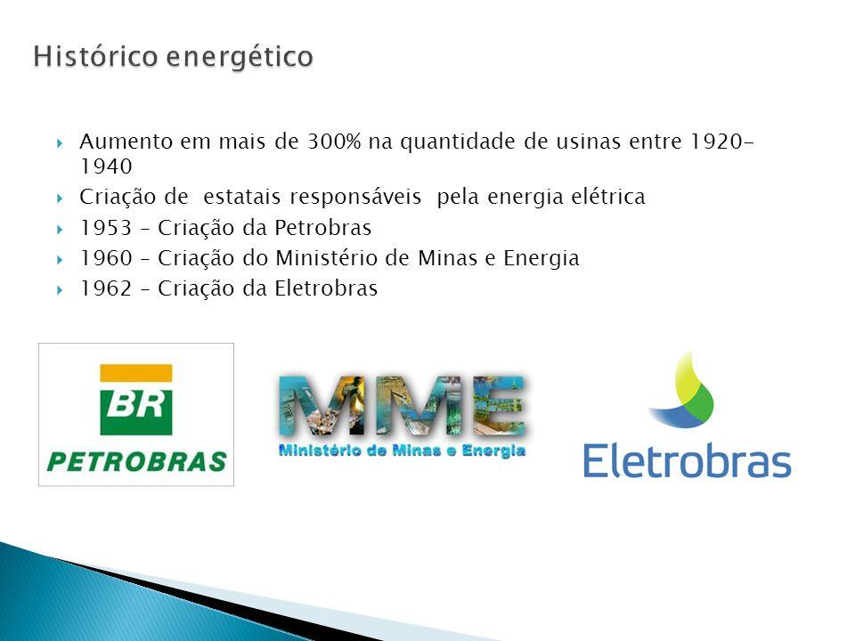  Aumento em mais de 300% na quantidade de usinas entre 1920- 1940  Criação de estatais responsáveis pela energia elétrica  1953 – Criação da Petrobras  1960 – Criação do Ministério de Minas e Energia  1962 – Criação da Eletrobras