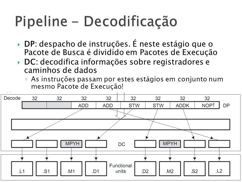  DP: despacho de instruções.