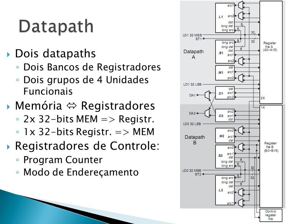 Dois datapaths ◦ Dois Bancos de Registradores ◦ Dois grupos de 4 Unidades Funcionais  Memória  Registradores ◦ 2x 32-bits MEM => Registr.