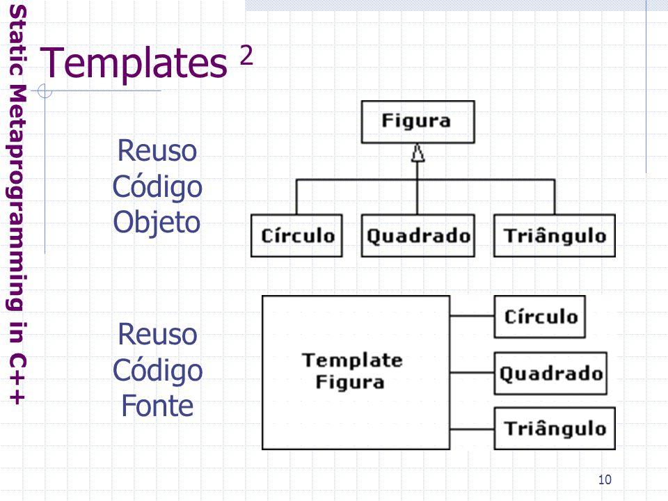 10 Templates 2 Static Metaprogramming in C++ Reuso Código Objeto Reuso Código Fonte