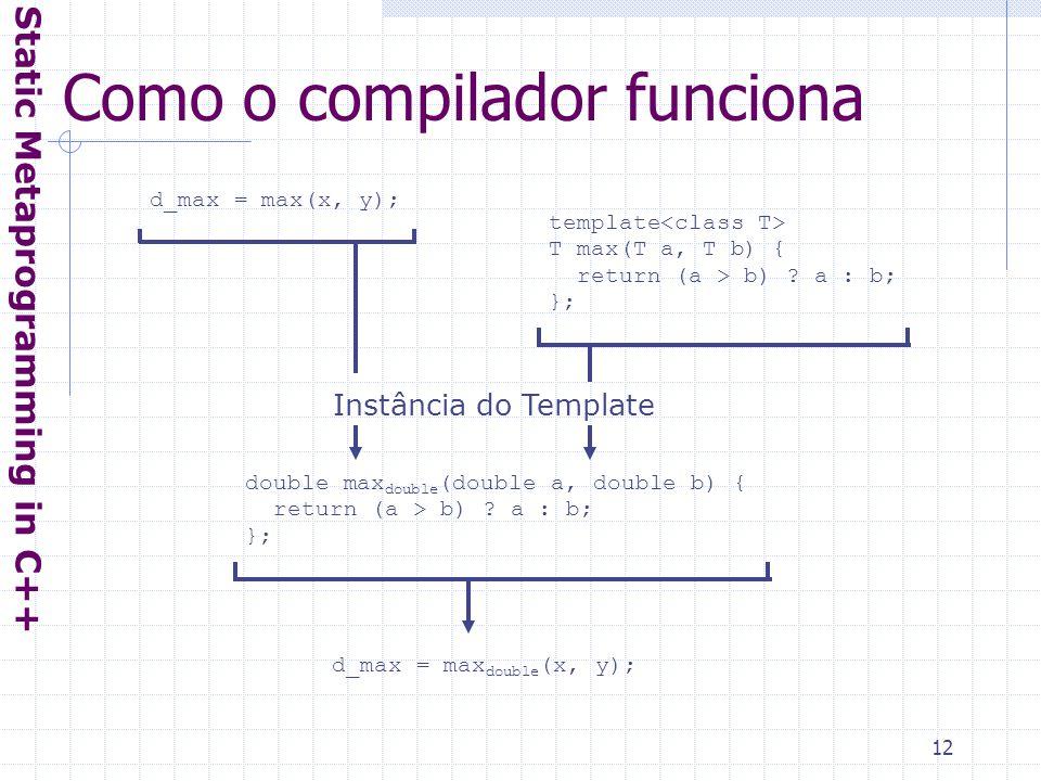 12 Como o compilador funciona Static Metaprogramming in C++ d_max = max(x, y); template T max(T a, T b) { return (a > b) .
