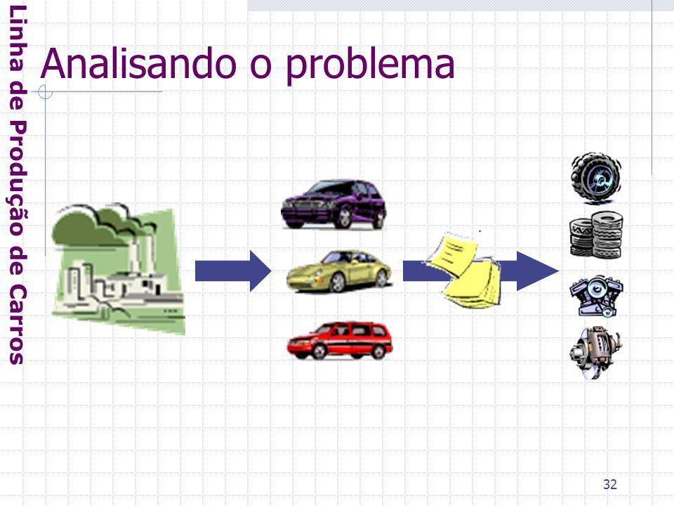 32 Analisando o problema Linha de Produção de Carros