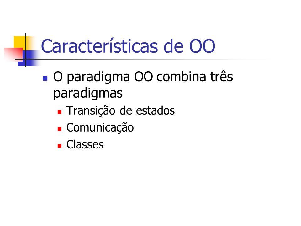 Características de OO O paradigma OO combina três paradigmas Transição de estados Comunicação Classes
