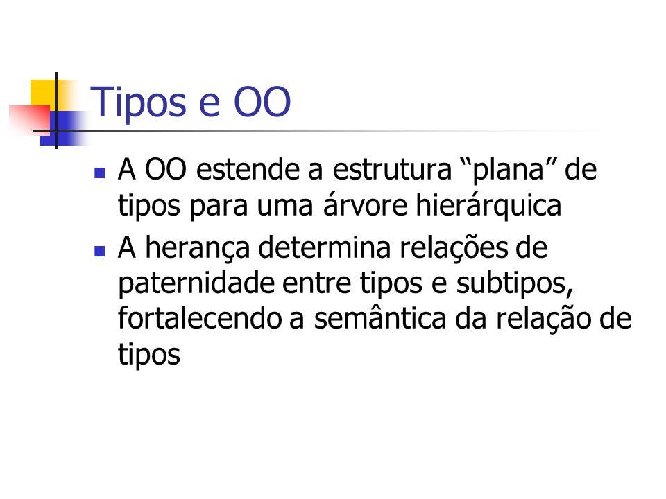 Tipos e OO A OO estende a estrutura plana de tipos para uma árvore hierárquica A herança determina relações de paternidade entre tipos e subtipos, fortalecendo a semântica da relação de tipos
