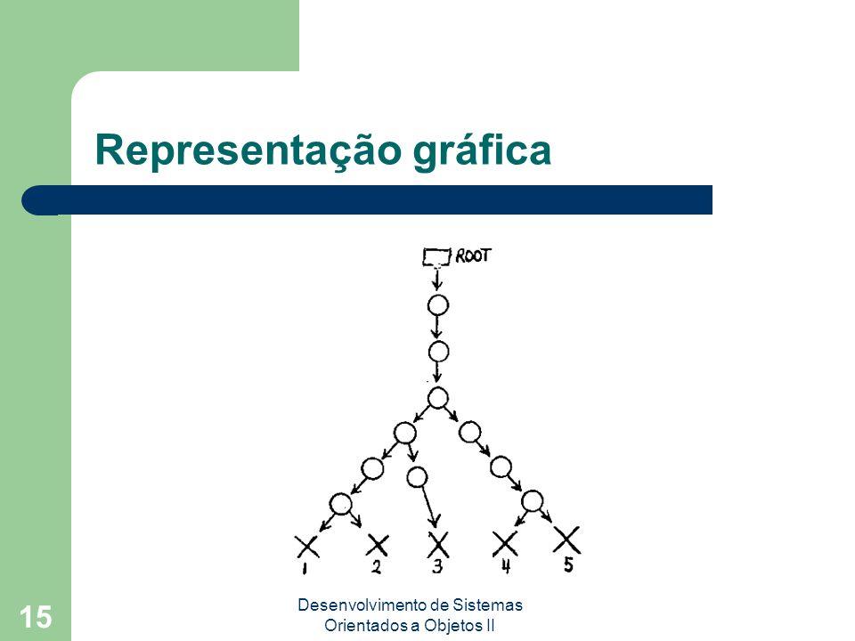 Desenvolvimento de Sistemas Orientados a Objetos II 15 Representação gráfica