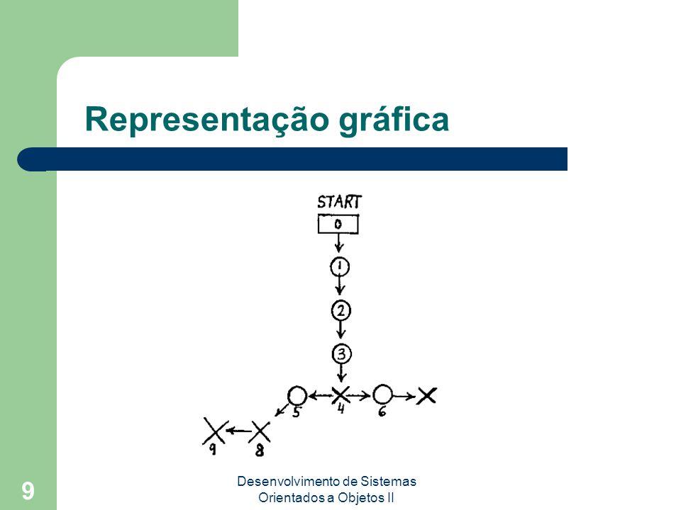 Desenvolvimento de Sistemas Orientados a Objetos II 9 Representação gráfica