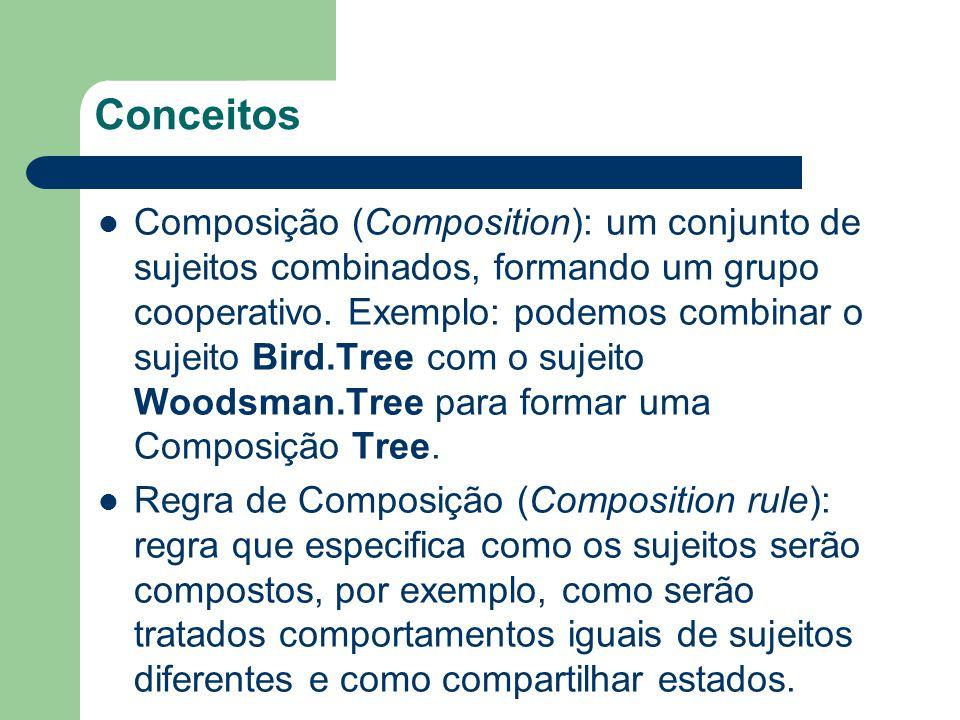 Conceitos Composição (Composition): um conjunto de sujeitos combinados, formando um grupo cooperativo. Exemplo: podemos combinar o sujeito Bird.Tree c