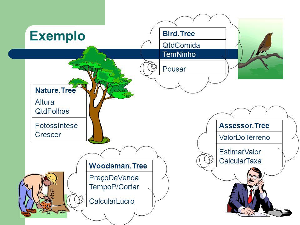 Exemplo Nature.Tree Altura QtdFolhas Fotossíntese Crescer Woodsman.Tree PreçoDeVenda TempoP/Cortar CalcularLucro Assessor.Tree ValorDoTerreno EstimarValor CalcularTaxa Bird.Tree QtdComida TemNinho Pousar