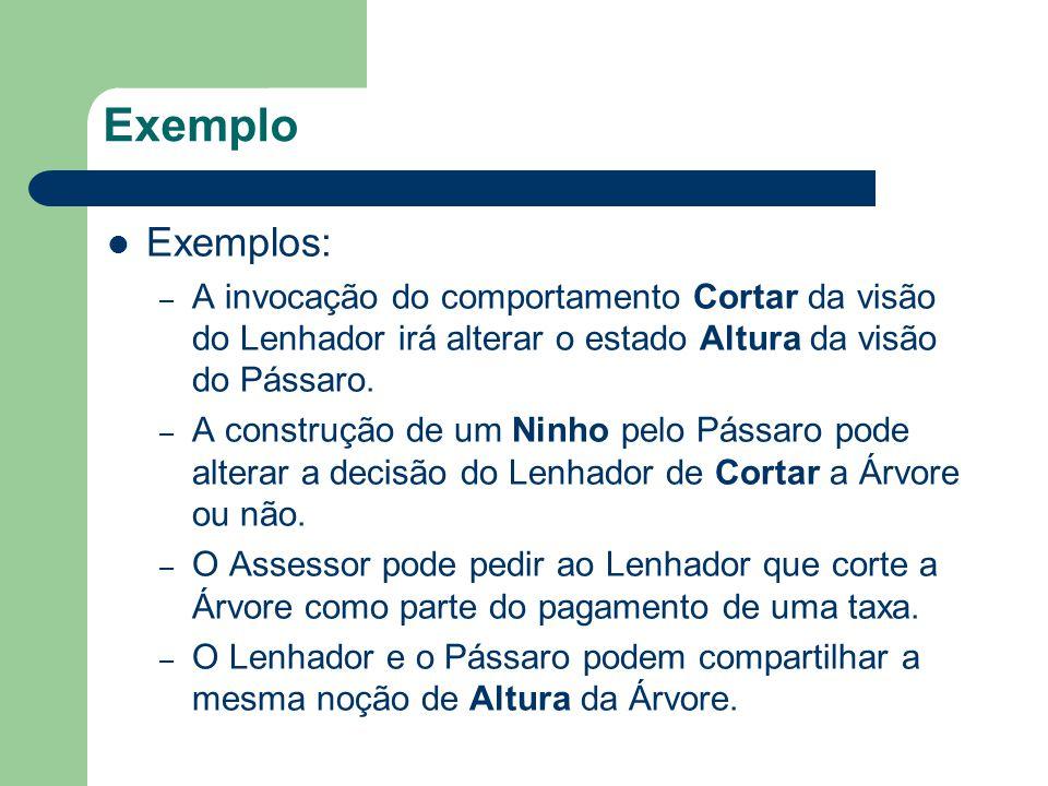 Exemplo Exemplos: – A invocação do comportamento Cortar da visão do Lenhador irá alterar o estado Altura da visão do Pássaro.