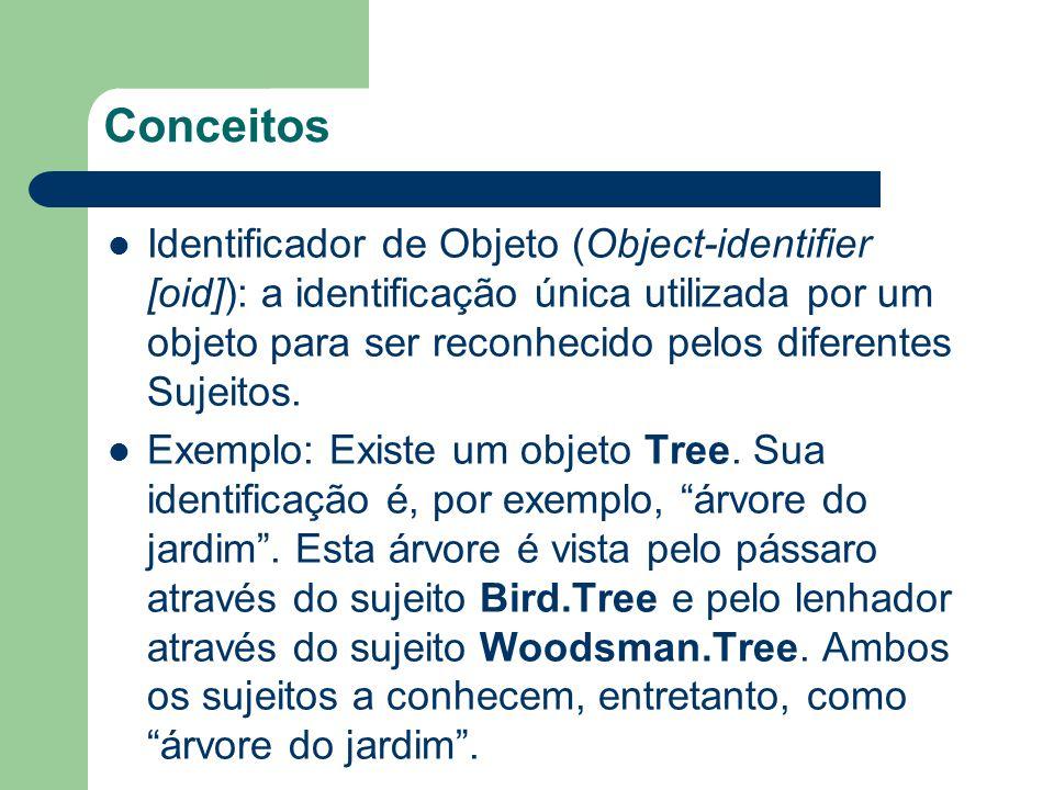Conceitos Identificador de Objeto (Object-identifier [oid]): a identificação única utilizada por um objeto para ser reconhecido pelos diferentes Sujei