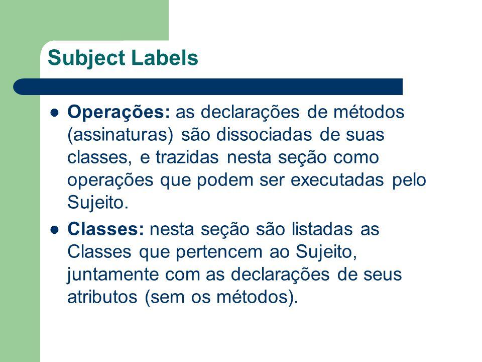 Subject Labels Operações: as declarações de métodos (assinaturas) são dissociadas de suas classes, e trazidas nesta seção como operações que podem ser executadas pelo Sujeito.