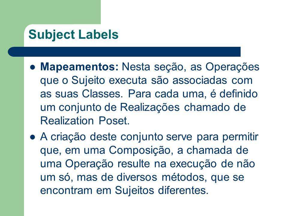 Subject Labels Mapeamentos: Nesta seção, as Operações que o Sujeito executa são associadas com as suas Classes. Para cada uma, é definido um conjunto