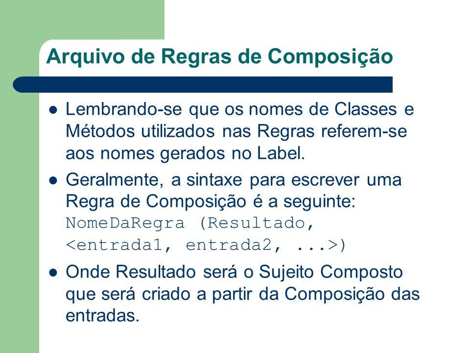 Arquivo de Regras de Composição Lembrando-se que os nomes de Classes e Métodos utilizados nas Regras referem-se aos nomes gerados no Label.