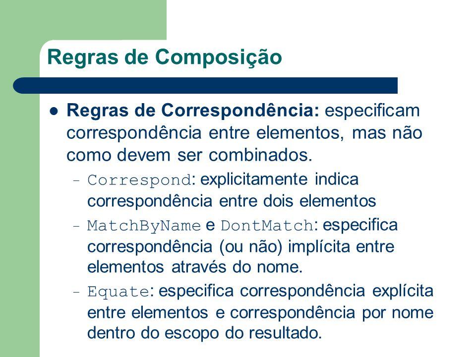 Regras de Composição Regras de Correspondência: especificam correspondência entre elementos, mas não como devem ser combinados. – Correspond : explici