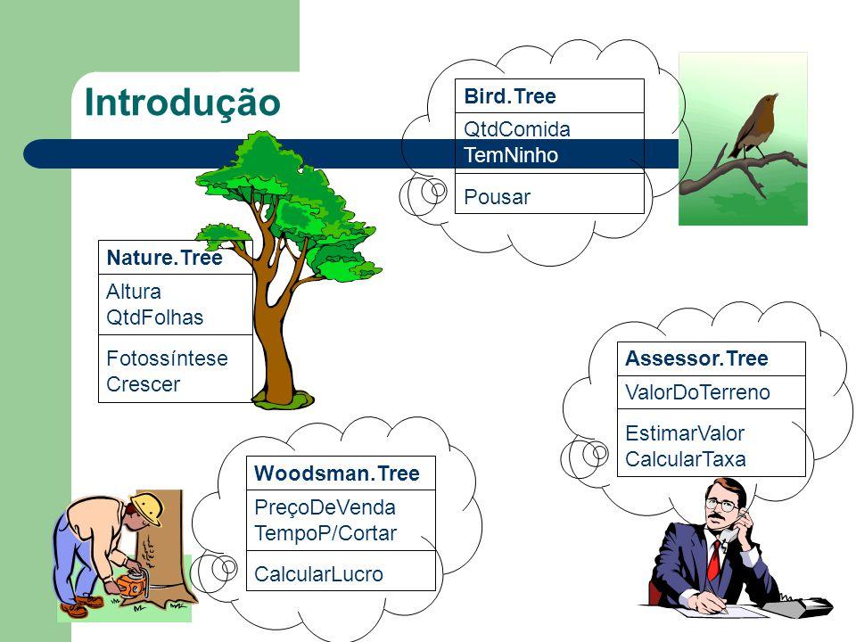 Introdução Nature.Tree Altura QtdFolhas Fotossíntese Crescer Woodsman.Tree PreçoDeVenda TempoP/Cortar CalcularLucro Assessor.Tree ValorDoTerreno EstimarValor CalcularTaxa Bird.Tree QtdComida TemNinho Pousar