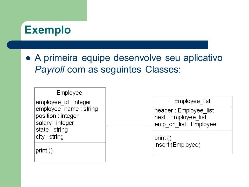 Exemplo A primeira equipe desenvolve seu aplicativo Payroll com as seguintes Classes: