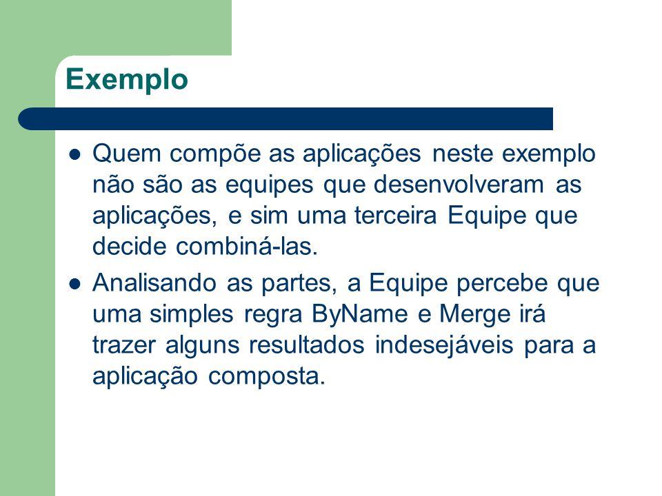 Exemplo Quem compõe as aplicações neste exemplo não são as equipes que desenvolveram as aplicações, e sim uma terceira Equipe que decide combiná-las.