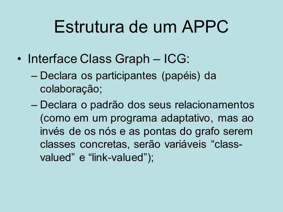Estrutura de um APPC Interface Class Graph – ICG: –Declara os participantes (papéis) da colaboração; –Declara o padrão dos seus relacionamentos (como