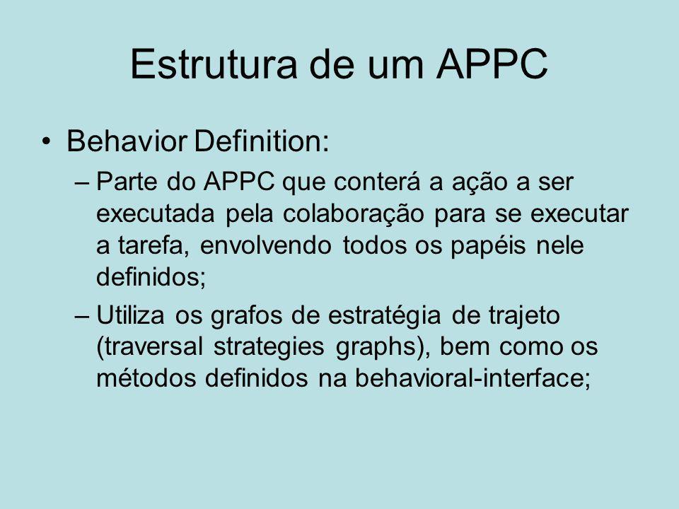 Estrutura de um APPC Behavior Definition: –Parte do APPC que conterá a ação a ser executada pela colaboração para se executar a tarefa, envolvendo tod