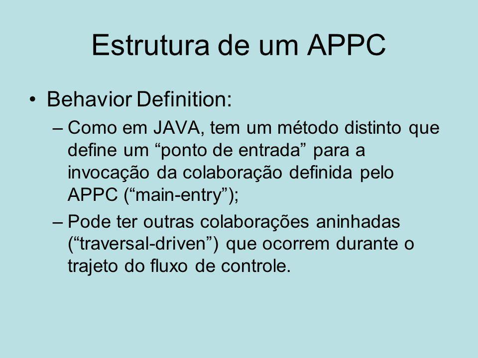 """Estrutura de um APPC Behavior Definition: –Como em JAVA, tem um método distinto que define um """"ponto de entrada"""" para a invocação da colaboração defin"""