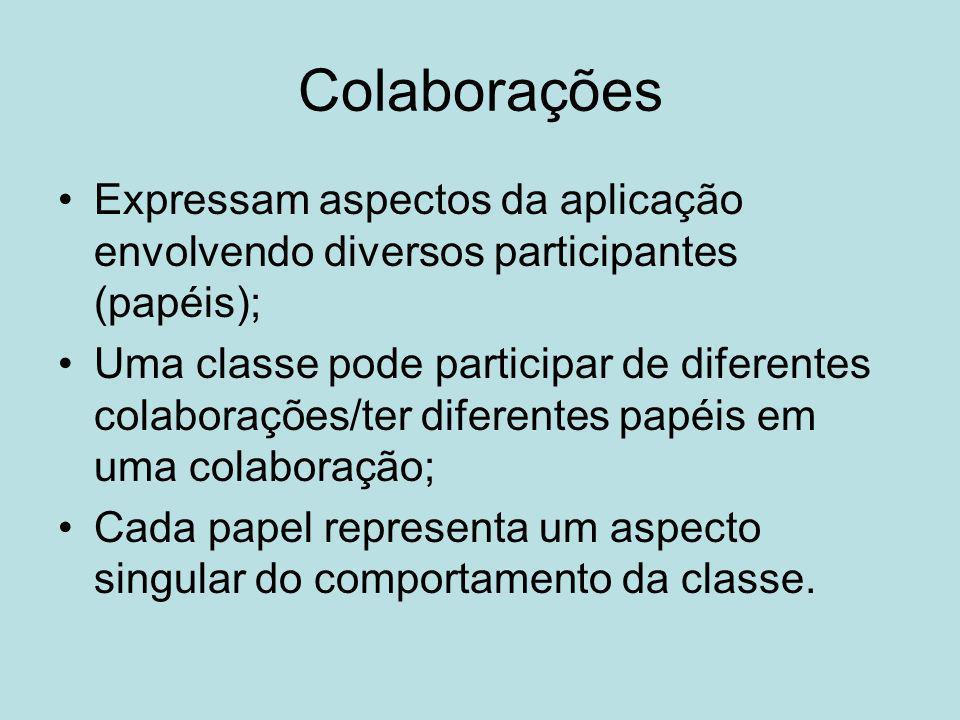 Colaborações Expressam aspectos da aplicação envolvendo diversos participantes (papéis); Uma classe pode participar de diferentes colaborações/ter dif