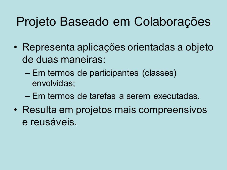 Projeto Baseado em Colaborações Representa aplicações orientadas a objeto de duas maneiras: –Em termos de participantes (classes) envolvidas; –Em term
