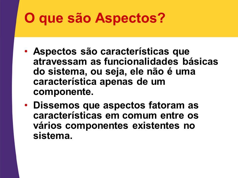 O que são Aspectos? Aspectos são características que atravessam as funcionalidades básicas do sistema, ou seja, ele não é uma característica apenas de