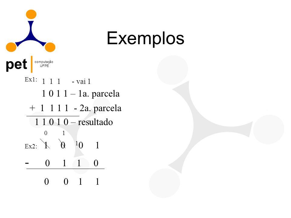 pet computação UFPE Exemplos Ex1: 1 1 1 - vai 1 1 0 1 1 – 1a. parcela + 1 1 1 1 - 2a. parcela 1 1 0 1 0 – resultado 0 1 Ex2: 1 0 1 0 1 - 0 1 1 0 0 0 1