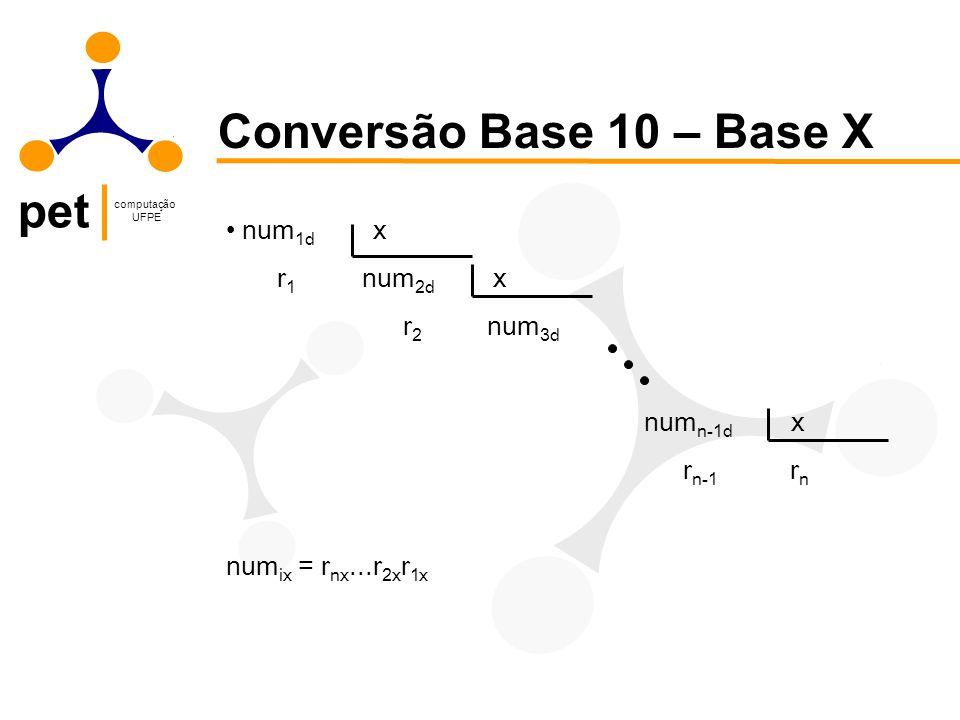 pet computação UFPE Conversão Base 10 – Base X num 1d x r 1 num 2d x r 2 num 3d num n-1d x r n-1 r n num ix = r nx...r 2x r 1x