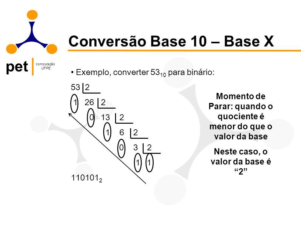 """pet computação UFPE Conversão Base 10 – Base X Momento de Parar: quando o quociente é menor do que o valor da base Neste caso, o valor da base é """"2"""" E"""
