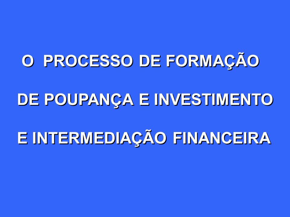 O PROCESSO DE FORMAÇÃO DE POUPANÇA E INVESTIMENTO E INTERMEDIAÇÃO FINANCEIRA O PROCESSO DE FORMAÇÃO DE POUPANÇA E INVESTIMENTO E INTERMEDIAÇÃO FINANCE