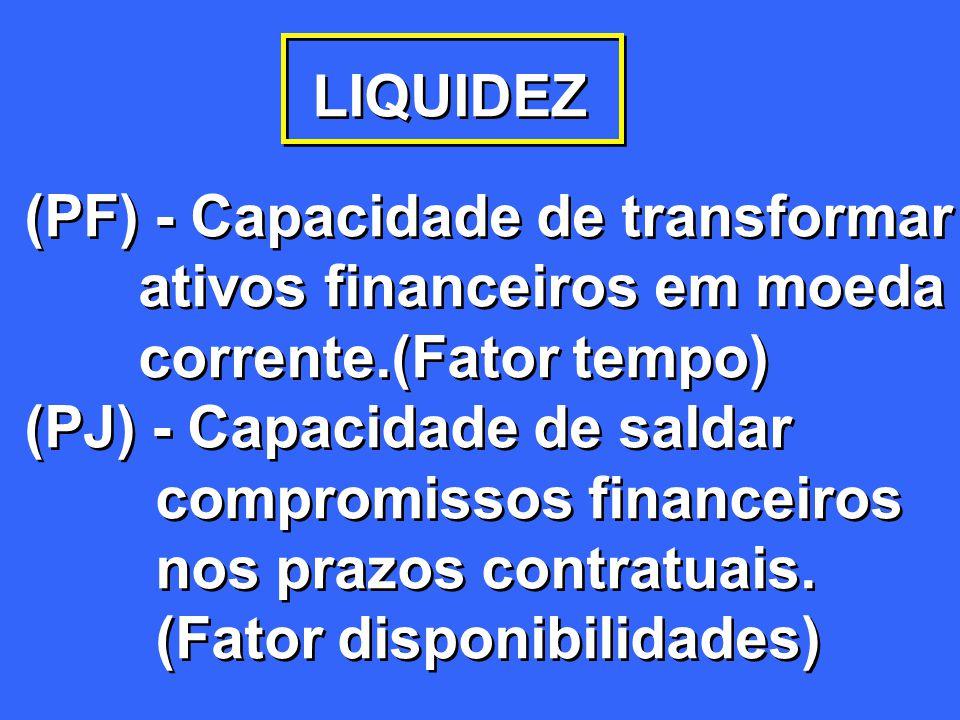 LIQUIDEZ (PF) - Capacidade de transformar ativos financeiros em moeda corrente.(Fator tempo) (PJ) - Capacidade de saldar compromissos financeiros nos