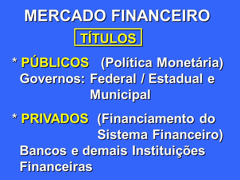 MERCADO FINANCEIRO TÍTULOS * PÚBLICOS (Política Monetária) Governos: Federal / Estadual e Municipal * PRIVADOS (Financiamento do Sistema Financeiro) B