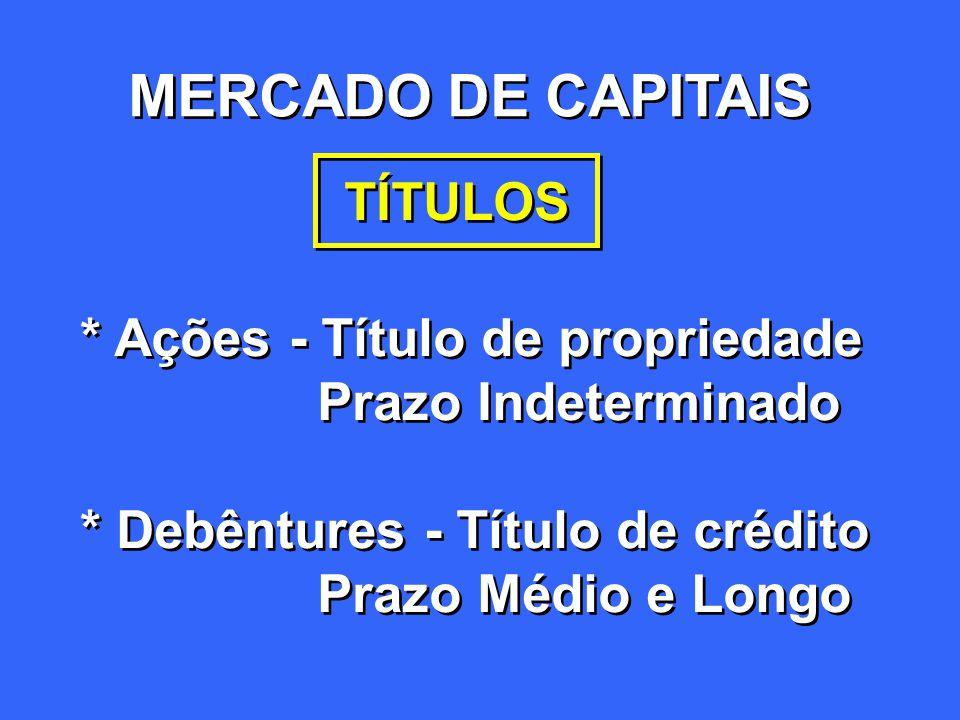 MERCADO DE CAPITAIS TÍTULOS * Ações - Título de propriedade Prazo Indeterminado * Debêntures - Título de crédito Prazo Médio e Longo * Ações - Título