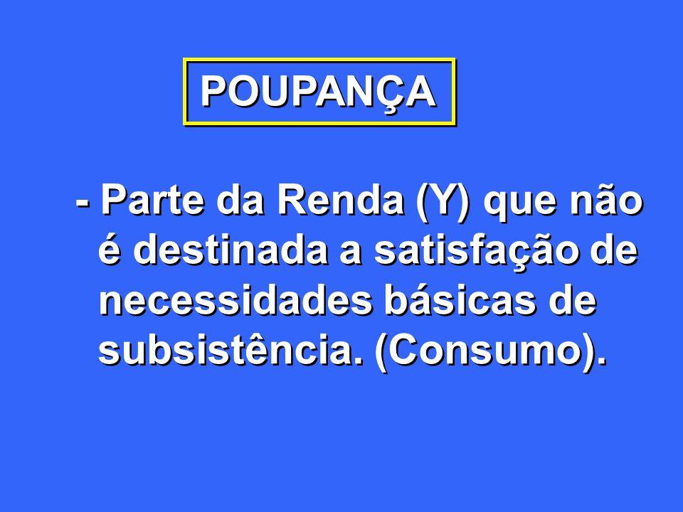 POUPANÇA - Parte da Renda (Y) que não é destinada a satisfação de necessidades básicas de subsistência. (Consumo). - Parte da Renda (Y) que não é dest