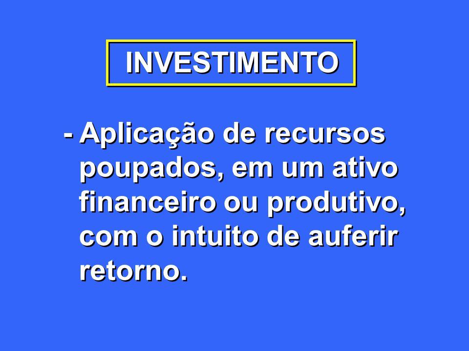 INVESTIMENTO - Aplicação de recursos poupados, em um ativo financeiro ou produtivo, com o intuito de auferir retorno. - Aplicação de recursos poupados