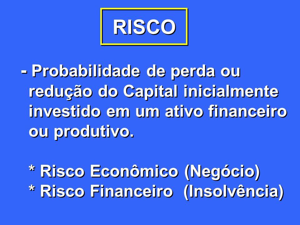 RISCO - Probabilidade de perda ou redução do Capital inicialmente investido em um ativo financeiro ou produtivo. * Risco Econômico (Negócio) * Risco F