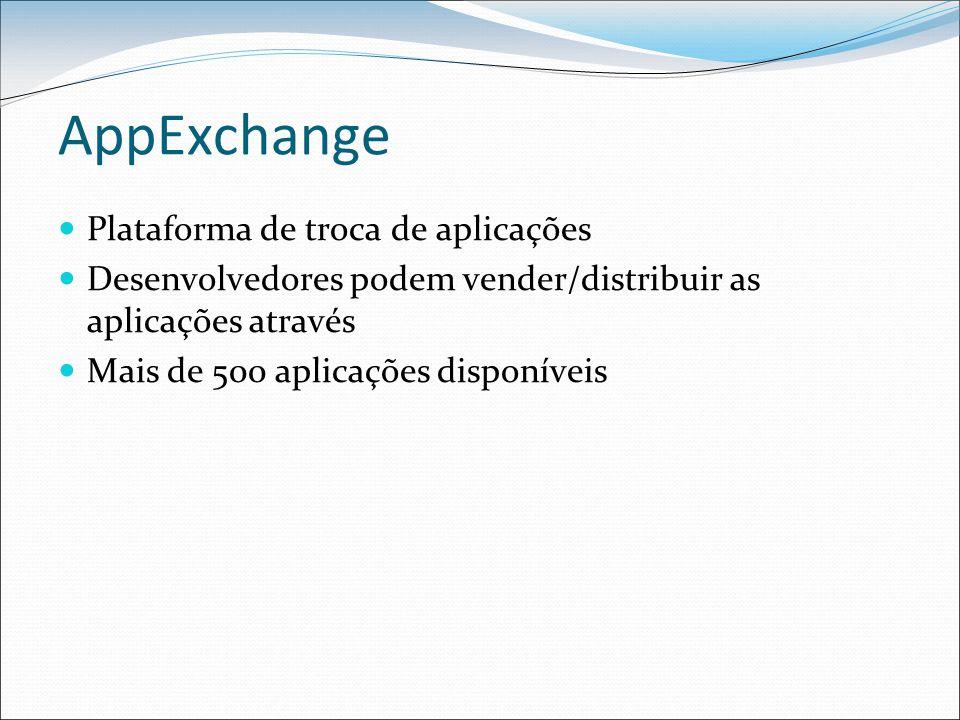 AppExchange Plataforma de troca de aplicações Desenvolvedores podem vender/distribuir as aplicações através Mais de 500 aplicações disponíveis