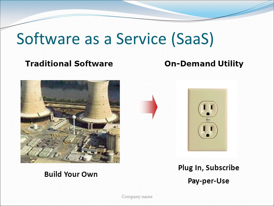 Software as a Service (SaaS) Company name Traditional SoftwareOn-Demand Utility Build Your Own Plug In, Subscribe Pay-per-Use