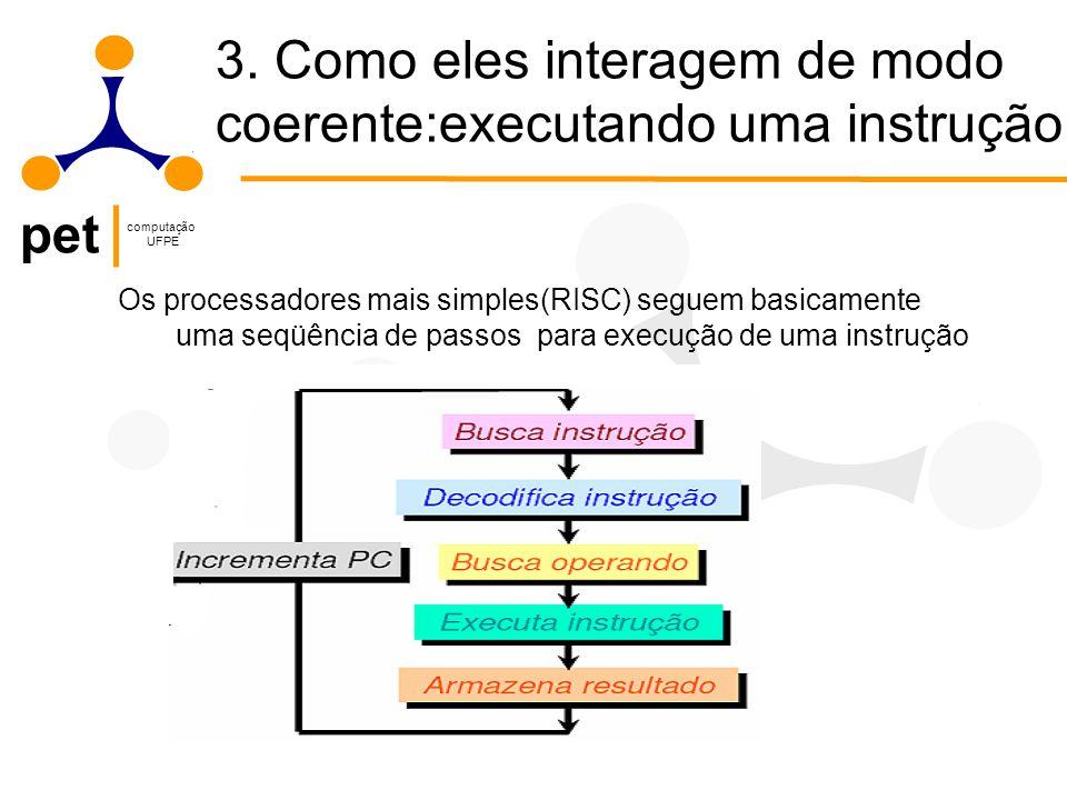 pet computação UFPE Os processadores mais simples(RISC) seguem basicamente uma seqüência de passos para execução de uma instrução 3.