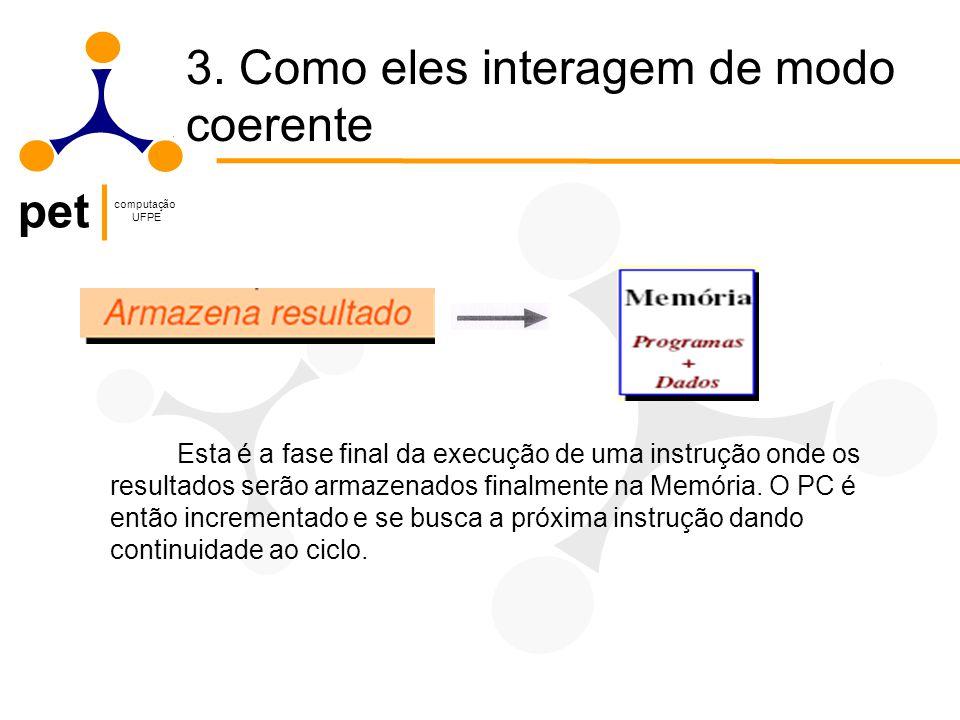 pet computação UFPE Esta é a fase final da execução de uma instrução onde os resultados serão armazenados finalmente na Memória.
