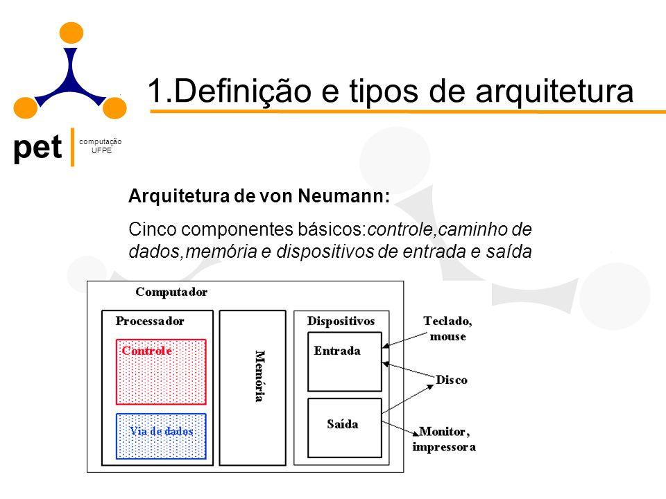 pet computação UFPE 1.Definição e tipos de arquitetura Arquitetura de von Neumann: Cinco componentes básicos:controle,caminho de dados,memória e dispositivos de entrada e saída