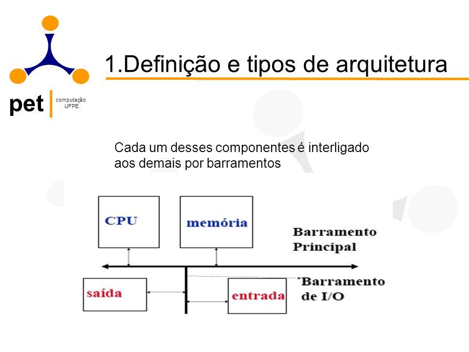 pet computação UFPE 1.Definição e tipos de arquitetura Cada um desses componentes é interligado aos demais por barramentos